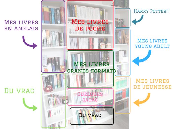 ma-bibliotheque